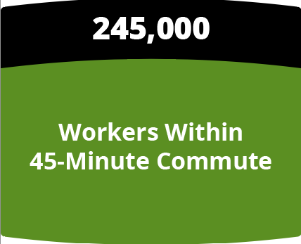 labor force commute